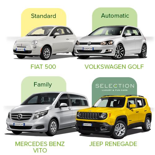 Oferta alquiler de coches con importante descuento europcar - Oficinas europcar madrid ...